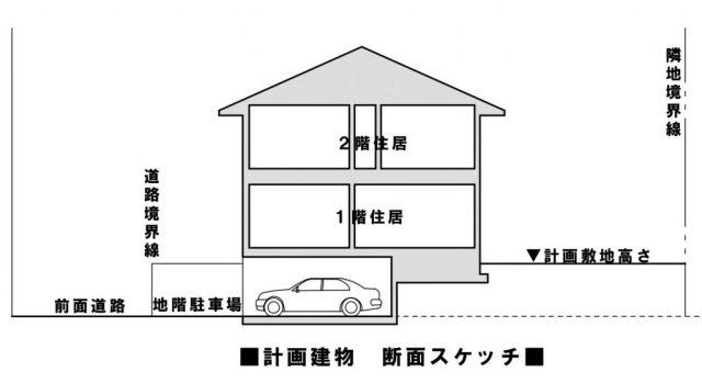 敷地高い断面 インナーガレージ