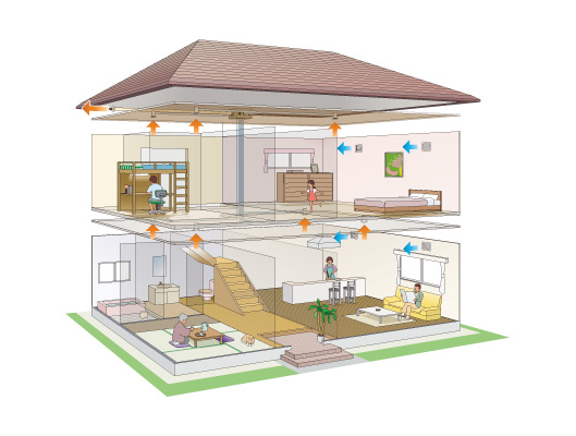 Home Ventilation. All Designs Of Home Ventilation Systems ...