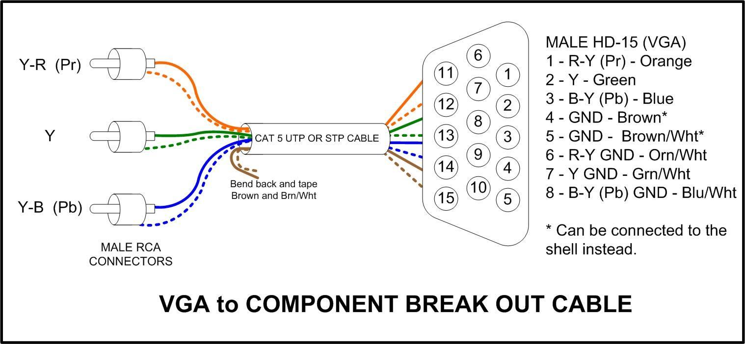 Pleasant Vga To Rca Wiring Diagram Basic Electronics Wiring Diagram Wiring Digital Resources Remcakbiperorg
