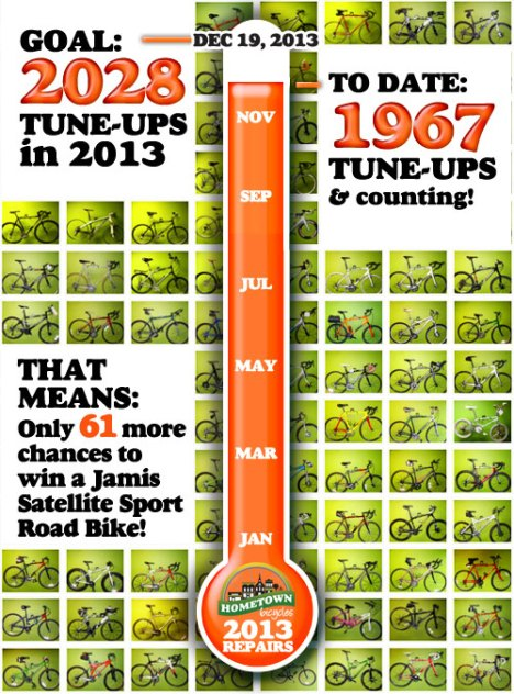Hometown Bicycles Tune-Up Goal Thermometer