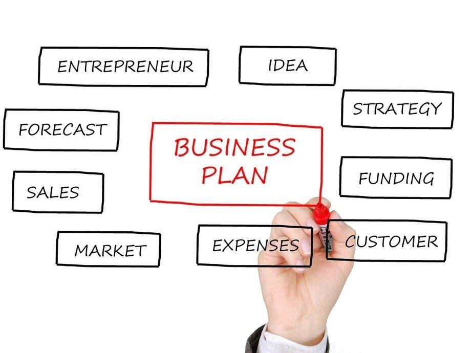 business plan B&B