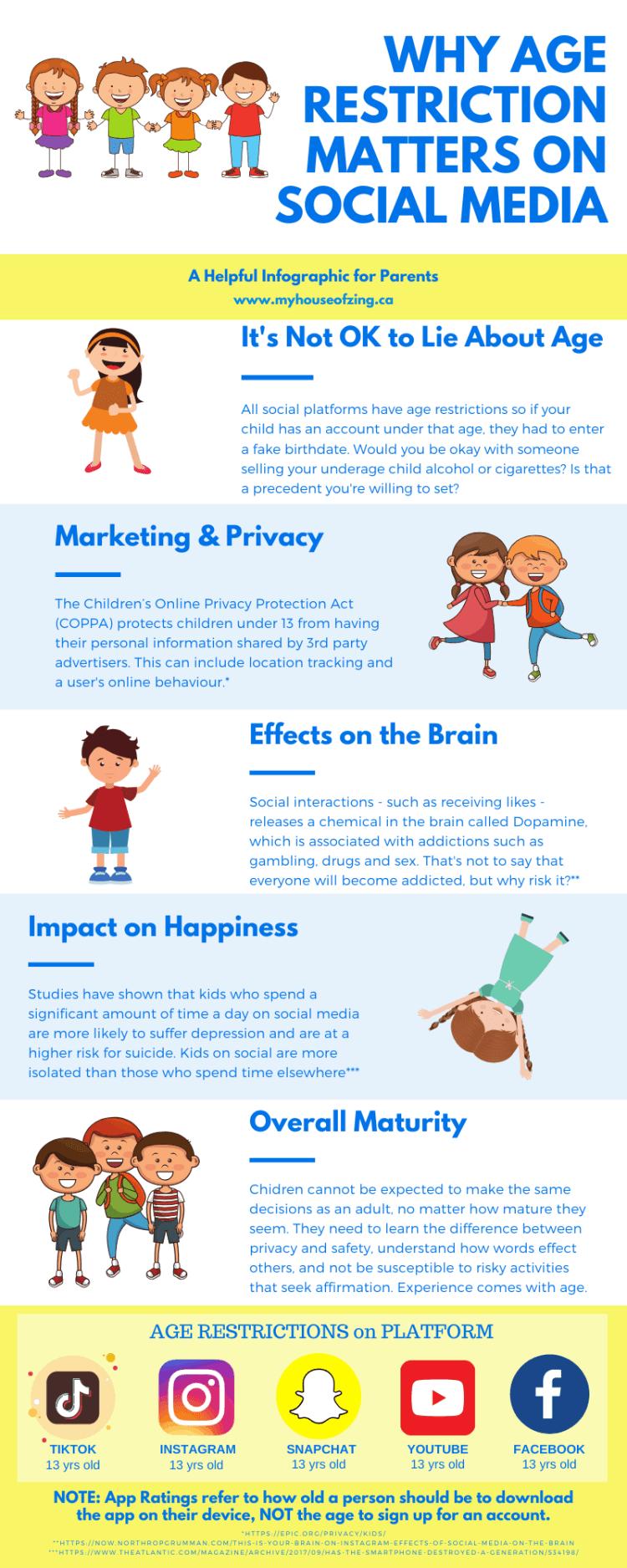 SocialMedia&Kids