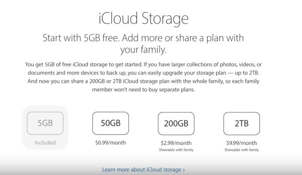 What is the importance of iCloud