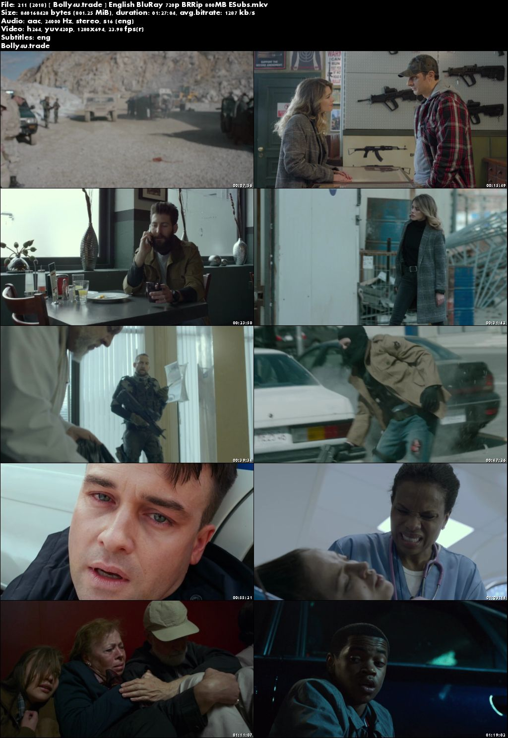 211 (2018) BRRip 800MB Full English Movie Download 720p ESub