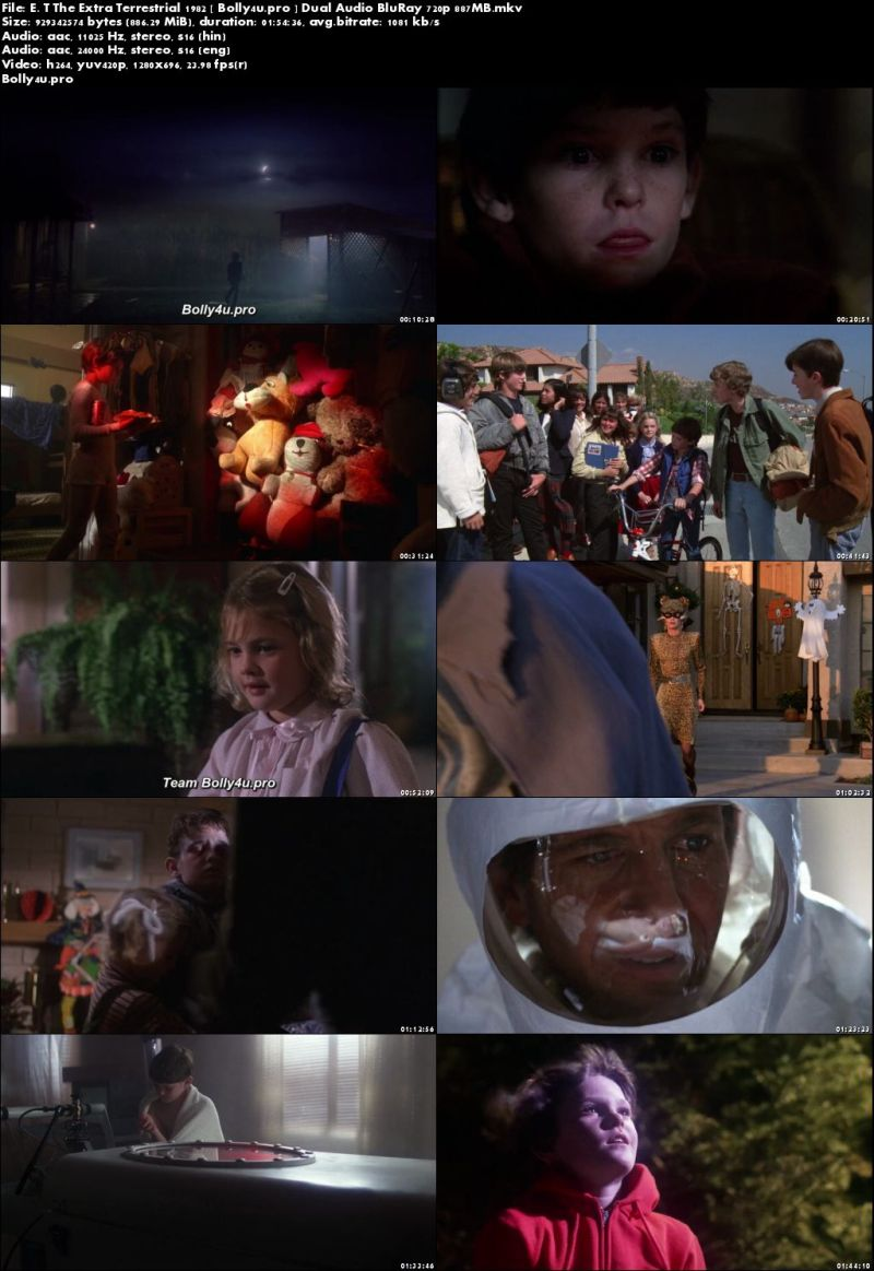 E.T The Extra Terrestrial 1982 BluRay 850MB Hindi Dual Audio 720p Download