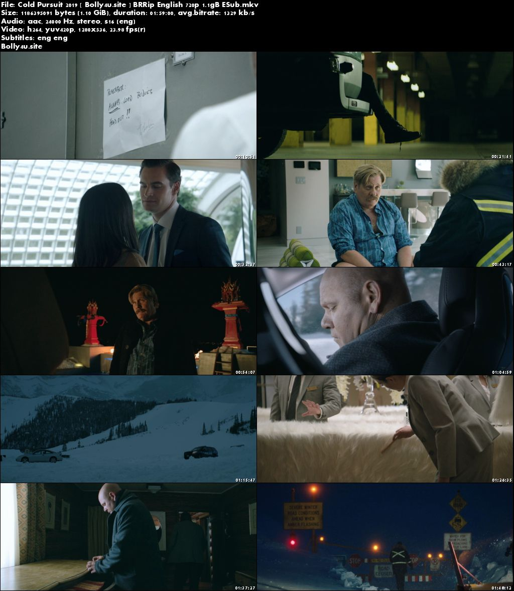 Cold Pursuit 2019 BRRip 350MB English 480p ESub Download