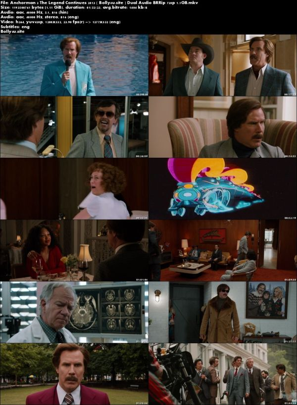 Anchorman 2 The Legend Continues 2013 BRRip 350MB Hindi Dual Audio 480p Download