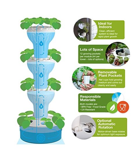 Sketch of how the Foody Hydroponic System works