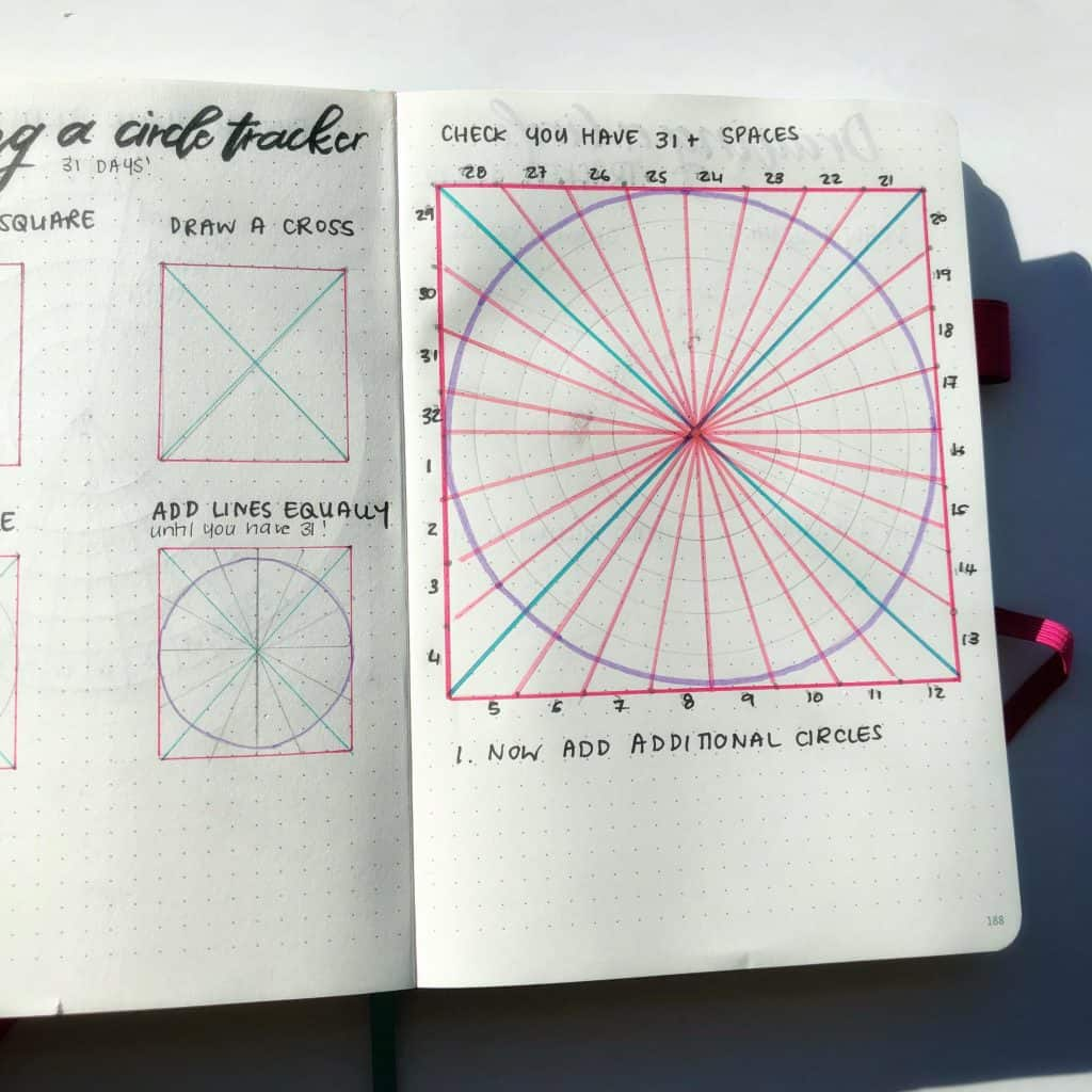 How To Draw A Bullet Journal Circle Habit Tracker