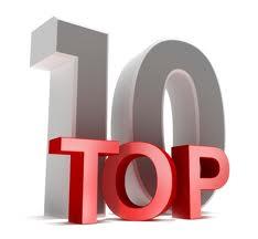 Top Newz this week-5-Jan-2014, Manappuram NCD, Muthooth Finance NCD, IPO's