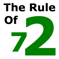 What is Thumb Rule of 72