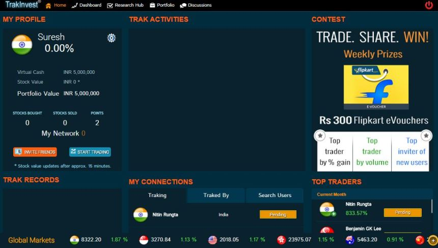 Religare Trackinvest virtual trading platform home page