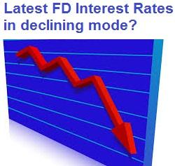 Latest Bank FD Interest Rates - April-2015