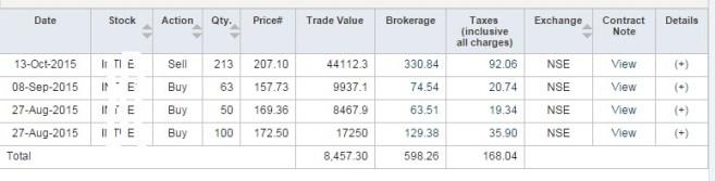 spec stock example