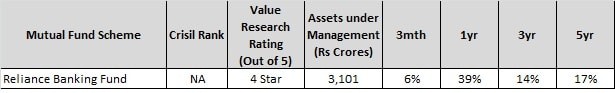 best sector funds for 2018 - reliance banking fund-min