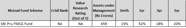 best sector funds for 2018 - sbi fmcg fund-min