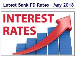 Latest Bank Fixed Deposit Rates – May 2018-min