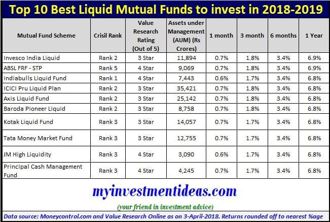 Buy mutual funds-6237
