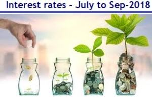 review of Post Office Small Saving Scheme Interest rates - July to Sep-2018-min