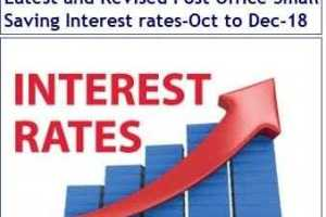 review-of-Revised-and-Latest-Post-Office-Small-Saving-Schemes-Interest-Rates-Oct-to-Dec-18