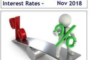 Best Bank Fixed Deposit (FD) Interest Rates – November 2018
