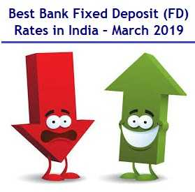 Best Bank Fixed Deposit (FD) Rates in India – March 2019