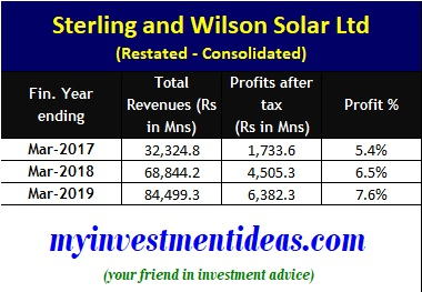 Sterling and Wilson Limited - Financial Summary FY2017-2019
