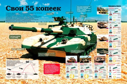 Современный Украинский танк признан лучшим в Мире
