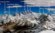 Высочайшие вершины