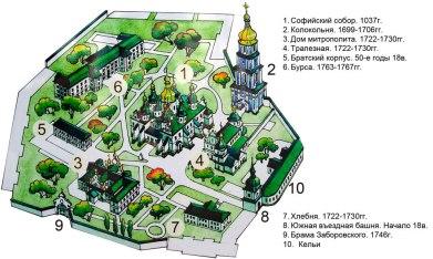 Национальный заповедник - «София Киевская»