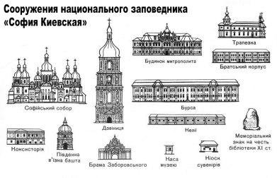 Сооружения на территории