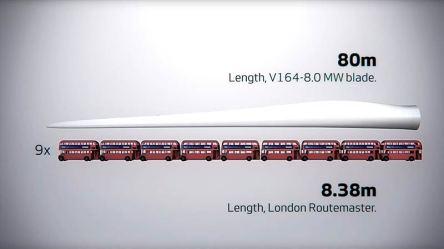 Длина одной лопасти 90 метров