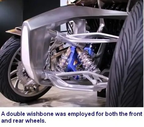 Front and Rear double wishbone of the 4-wheeled Series HEV