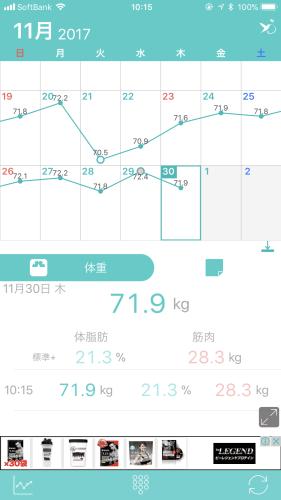 体重ハミング