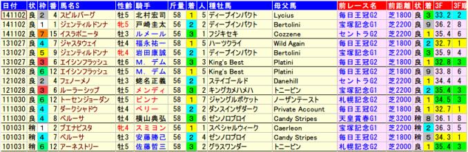 2015.10.4.tennousho.aki