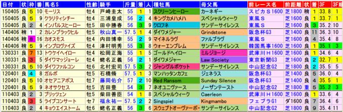 derbykyoct-data-2015-2011