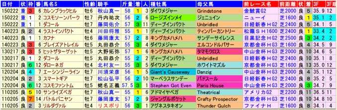 kokuradaishoten-data-2015-2011