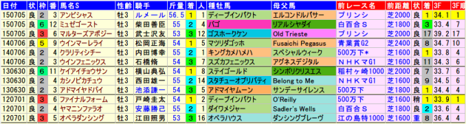 radio-nikkeisho.2015-2012data