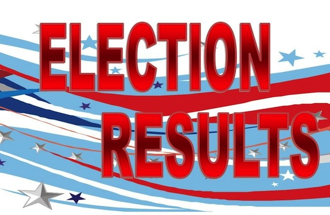 Election Results2