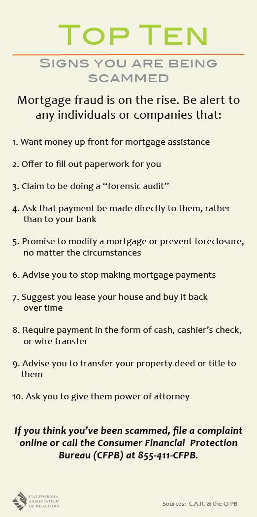 How to spot Mortgage Fraud