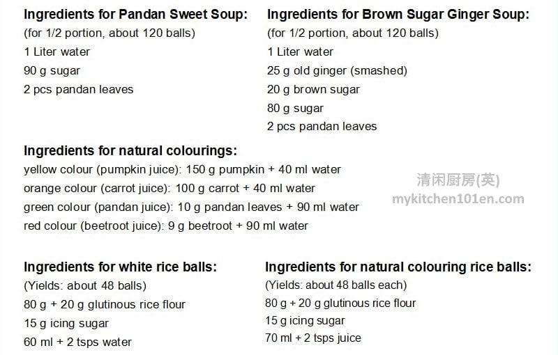 natural-5-colour-glutinous-rice-balls-mykitchen101en-recipe-page