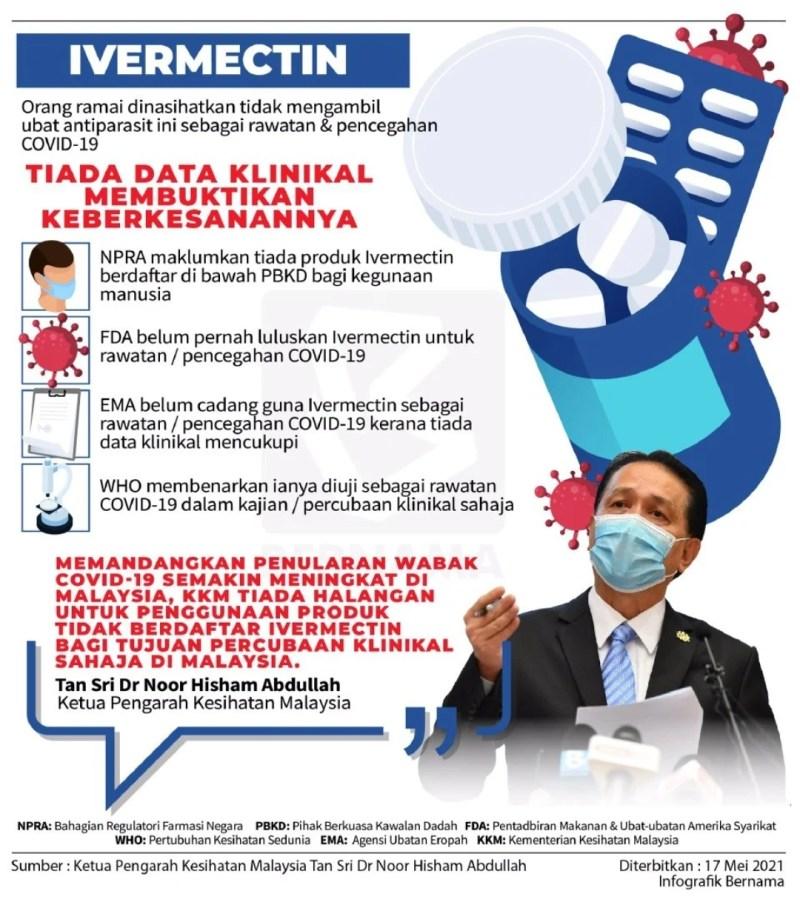 Pakar mahu Ivermectin dibuktikan secara klinikal