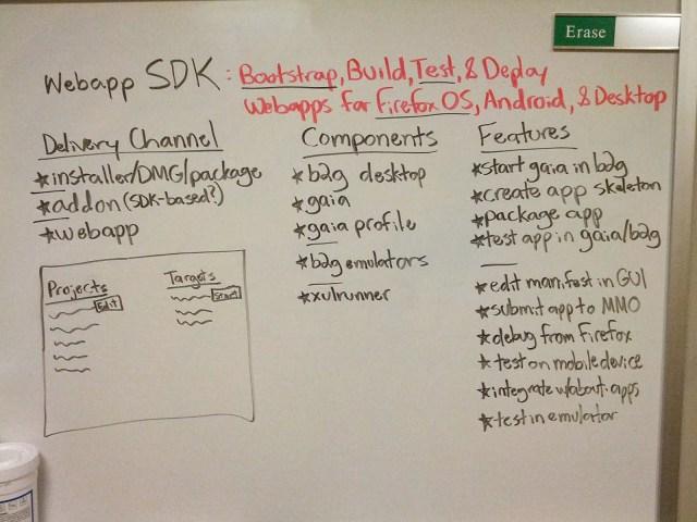 Webapp SDK