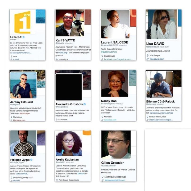 Comptes Twitter francais