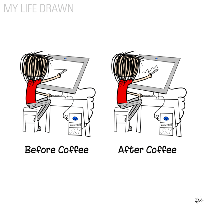 Before_After_Coffee