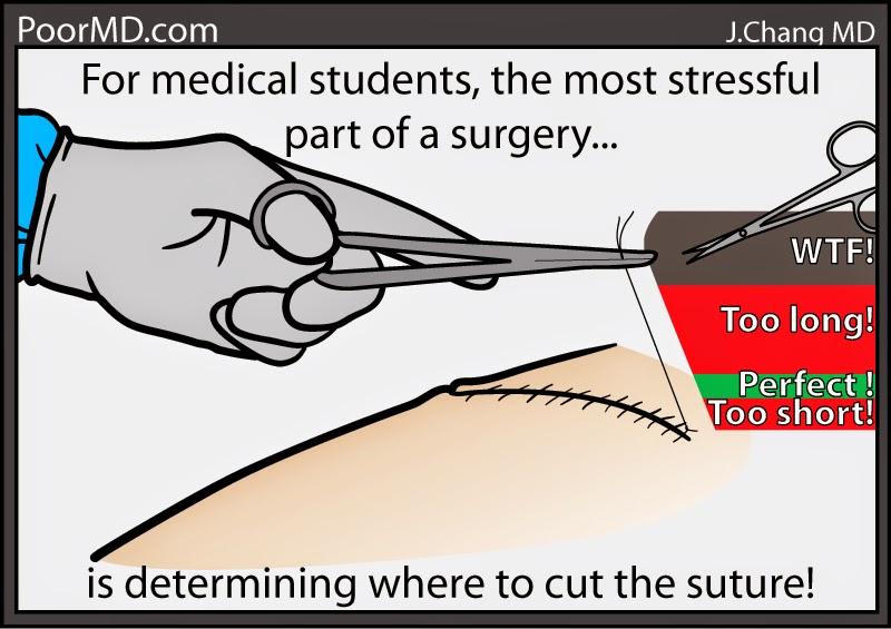 suture cutting