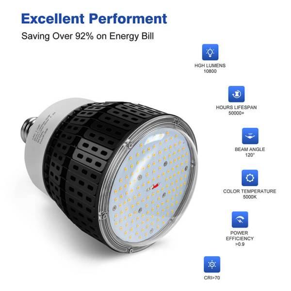 Retrofit LED High bay bulb features