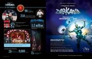 Zarkana Feature