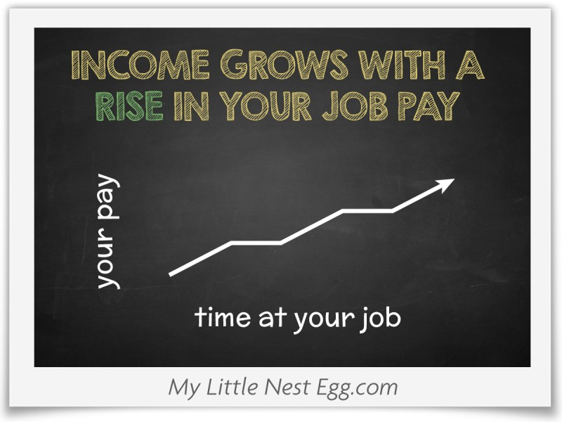 blackboard-income-grows-rise-job