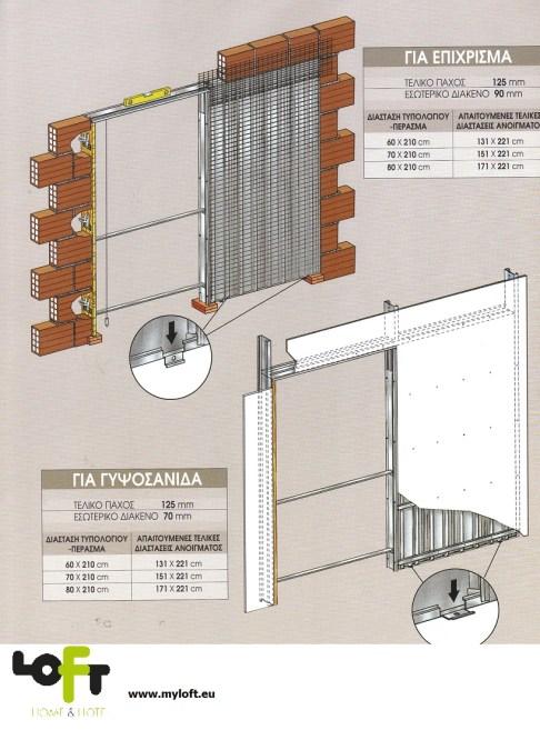 Μεταλλικό κιβώτιο για εσωτερικά συρόμενη πόρτα Loft mylofteu